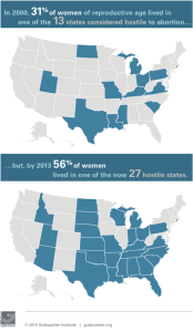 States Hostile to abortion Guttmacher