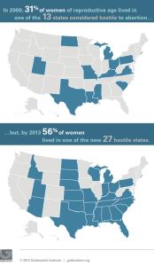 States Hostile to abortion Guttmacher